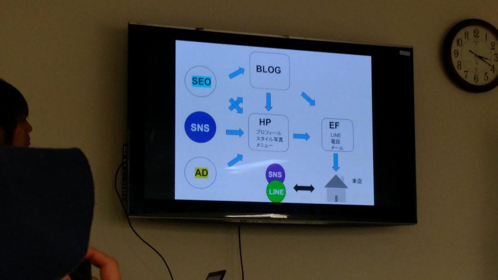 綾瀬駅メンズサロン2代目代表が講習に行って勉強してきたブログ。